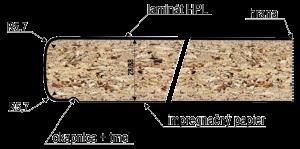 profil kuchynskej dosky C jednostranný